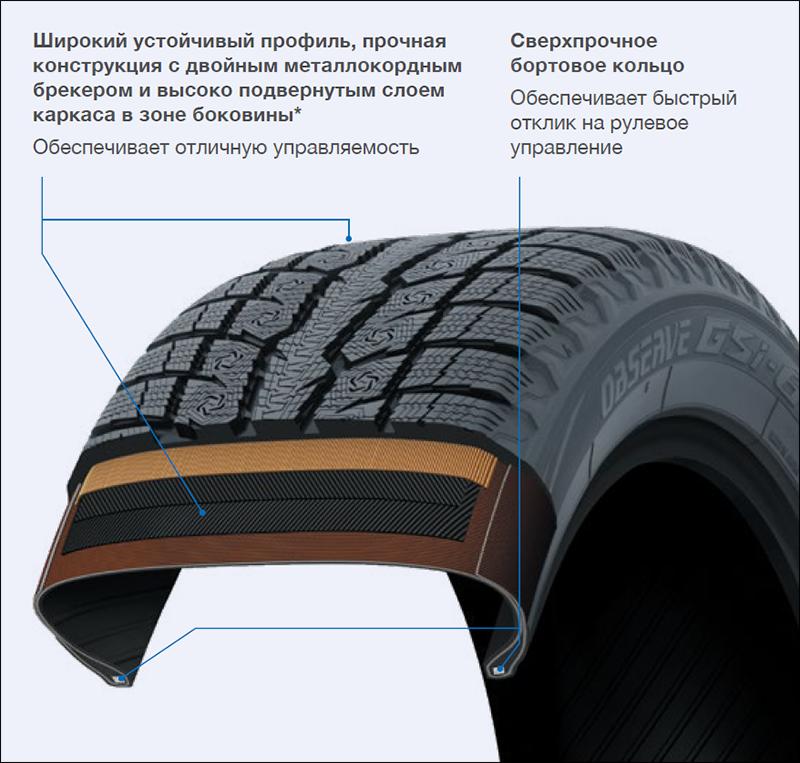 Конструкция шины Toyo Observe GSi6